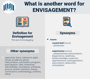 Envisagement, synonym Envisagement, another word for Envisagement, words like Envisagement, thesaurus Envisagement