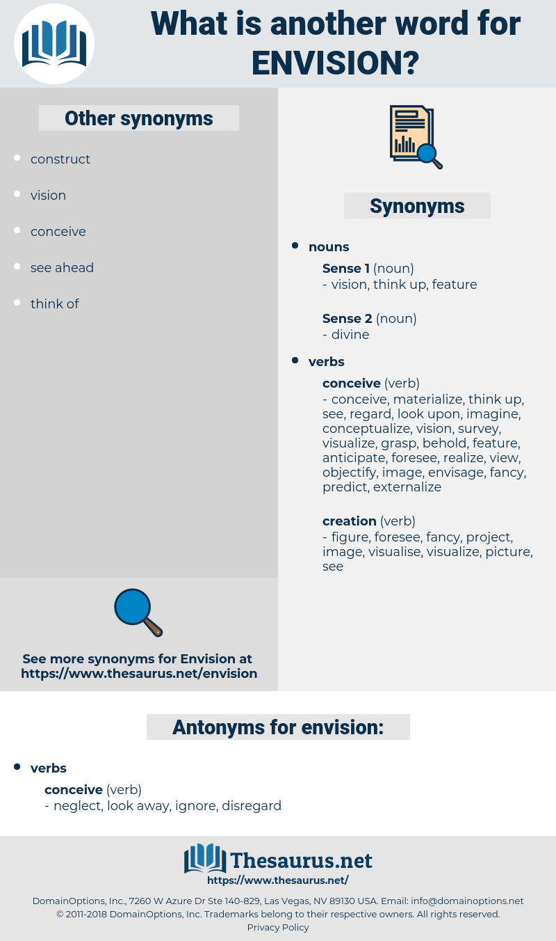 envision, synonym envision, another word for envision, words like envision, thesaurus envision