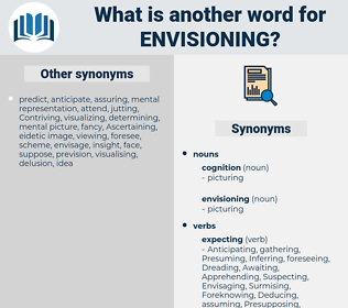 envisioning, synonym envisioning, another word for envisioning, words like envisioning, thesaurus envisioning
