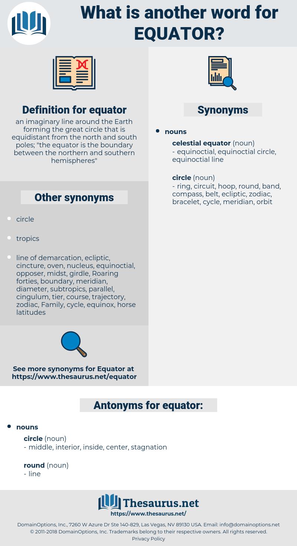 equator, synonym equator, another word for equator, words like equator, thesaurus equator