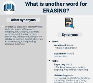 Erasing, synonym Erasing, another word for Erasing, words like Erasing, thesaurus Erasing
