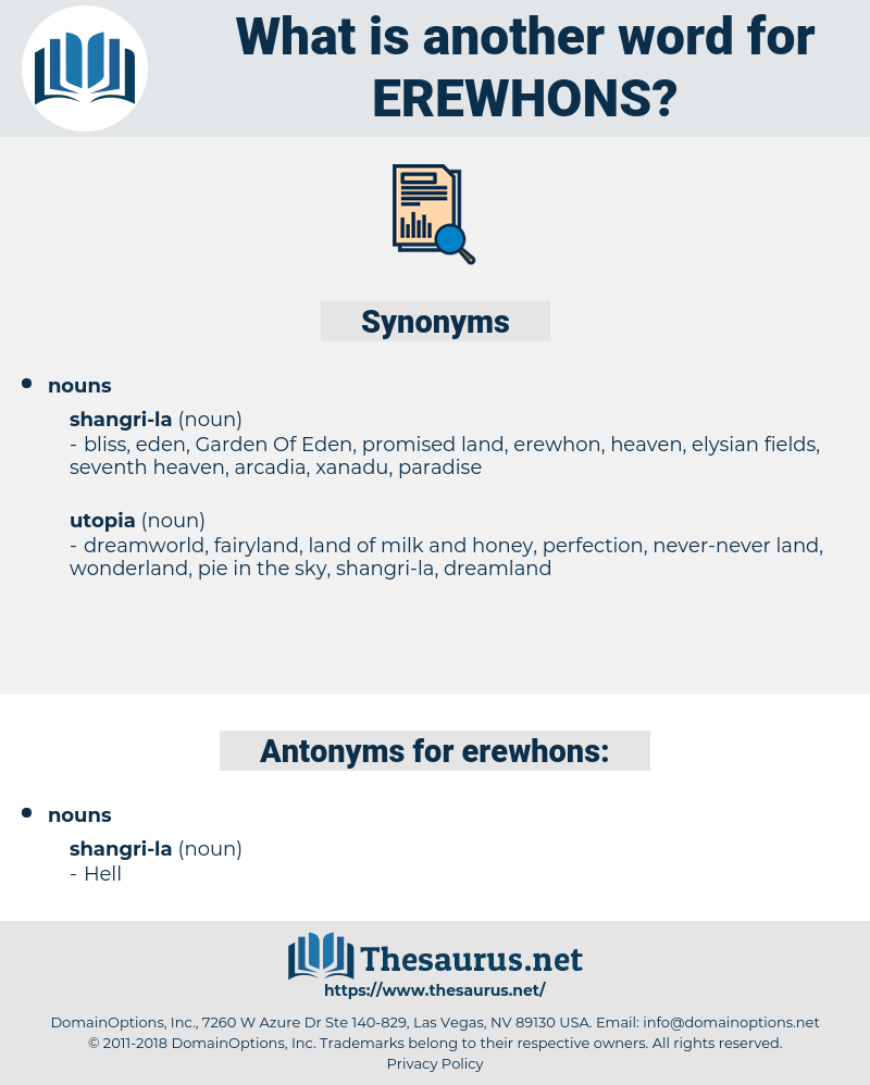 erewhons, synonym erewhons, another word for erewhons, words like erewhons, thesaurus erewhons
