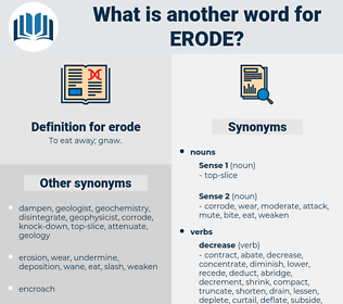 erode, synonym erode, another word for erode, words like erode, thesaurus erode