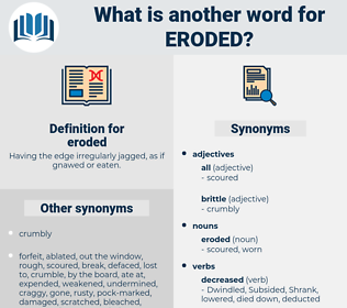 eroded, synonym eroded, another word for eroded, words like eroded, thesaurus eroded