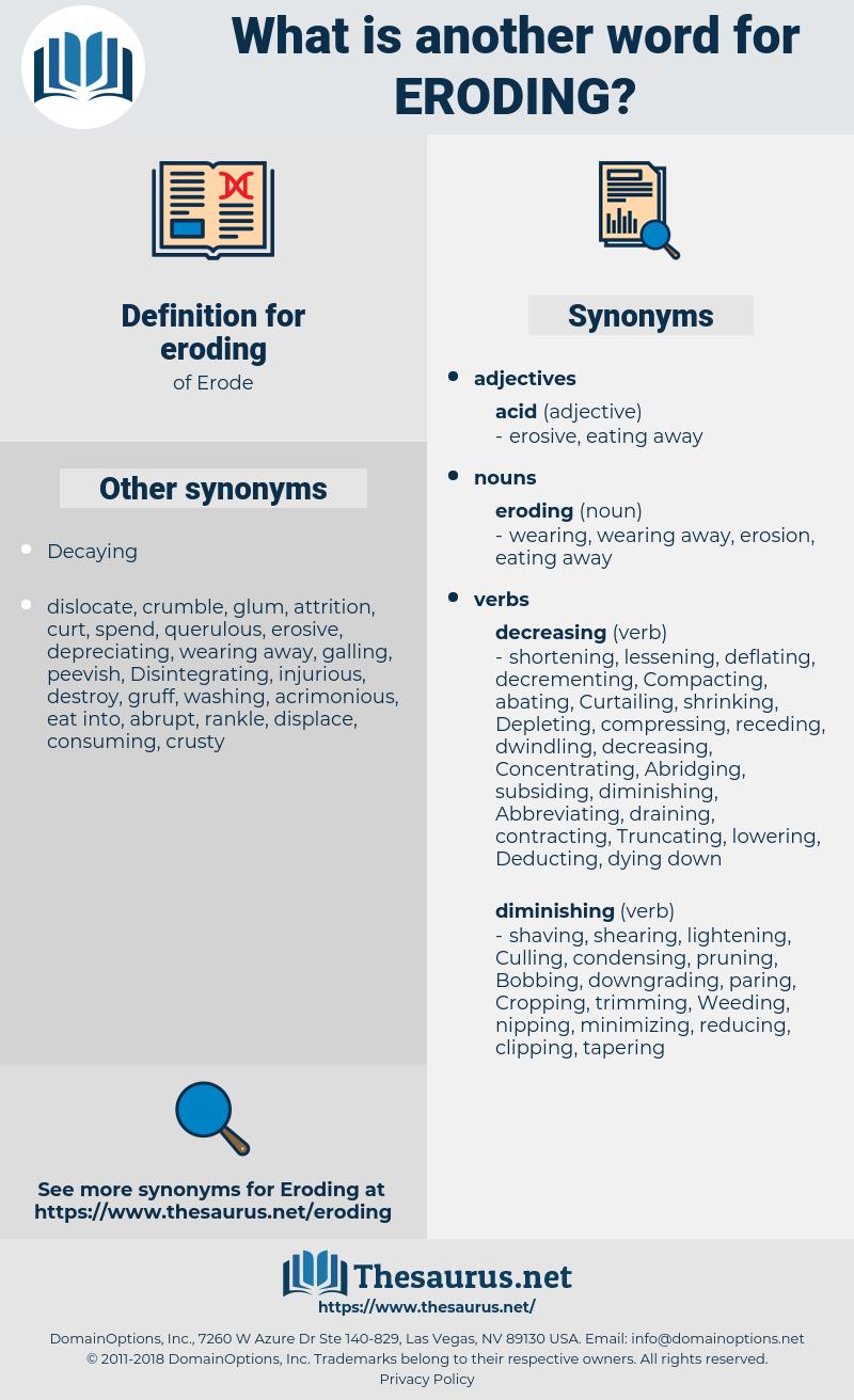 eroding, synonym eroding, another word for eroding, words like eroding, thesaurus eroding