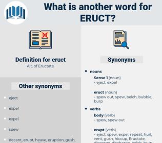 eruct, synonym eruct, another word for eruct, words like eruct, thesaurus eruct