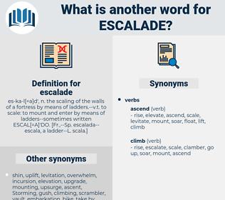 escalade, synonym escalade, another word for escalade, words like escalade, thesaurus escalade