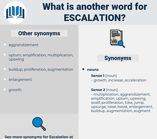 escalation, synonym escalation, another word for escalation, words like escalation, thesaurus escalation