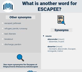 escapee, synonym escapee, another word for escapee, words like escapee, thesaurus escapee