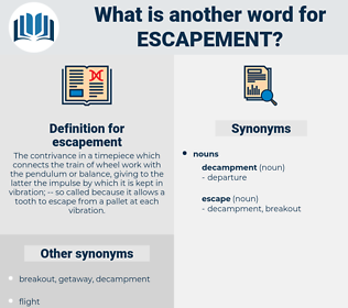 escapement, synonym escapement, another word for escapement, words like escapement, thesaurus escapement