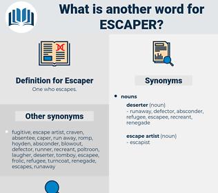 Escaper, synonym Escaper, another word for Escaper, words like Escaper, thesaurus Escaper