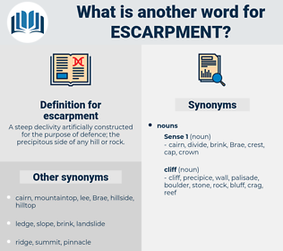 escarpment, synonym escarpment, another word for escarpment, words like escarpment, thesaurus escarpment