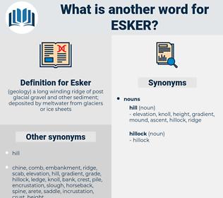Esker, synonym Esker, another word for Esker, words like Esker, thesaurus Esker