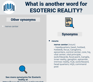 esoteric reality, synonym esoteric reality, another word for esoteric reality, words like esoteric reality, thesaurus esoteric reality