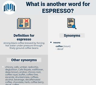 espresso, synonym espresso, another word for espresso, words like espresso, thesaurus espresso