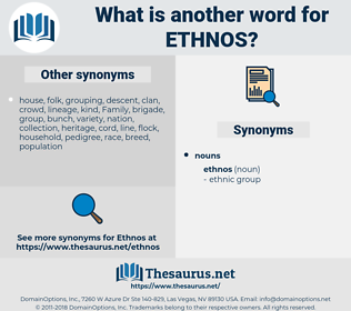 ethnos, synonym ethnos, another word for ethnos, words like ethnos, thesaurus ethnos