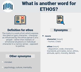 ethos, synonym ethos, another word for ethos, words like ethos, thesaurus ethos