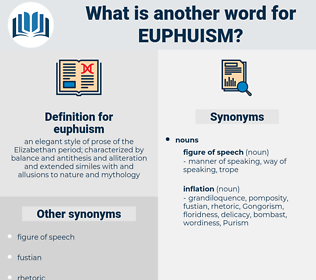 euphuism, synonym euphuism, another word for euphuism, words like euphuism, thesaurus euphuism