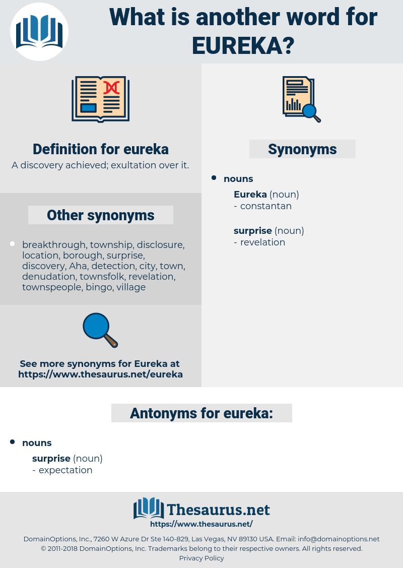 Synonyms for EUREKA, Antonyms for EUREKA - Thesaurus net