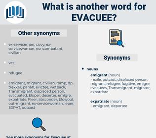 evacuee, synonym evacuee, another word for evacuee, words like evacuee, thesaurus evacuee