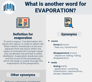evaporation, synonym evaporation, another word for evaporation, words like evaporation, thesaurus evaporation