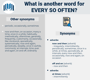 every so often, synonym every so often, another word for every so often, words like every so often, thesaurus every so often