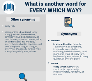 every which way, synonym every which way, another word for every which way, words like every which way, thesaurus every which way