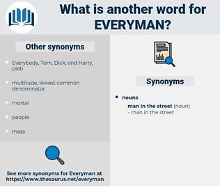 everyman, synonym everyman, another word for everyman, words like everyman, thesaurus everyman