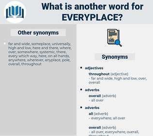 everyplace, synonym everyplace, another word for everyplace, words like everyplace, thesaurus everyplace