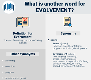 Evolvement, synonym Evolvement, another word for Evolvement, words like Evolvement, thesaurus Evolvement