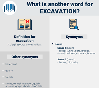 excavation, synonym excavation, another word for excavation, words like excavation, thesaurus excavation