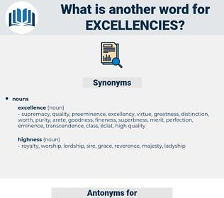 Excellencies, synonym Excellencies, another word for Excellencies, words like Excellencies, thesaurus Excellencies