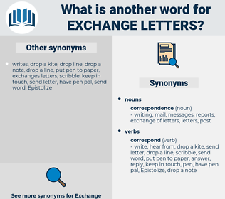 exchange letters, synonym exchange letters, another word for exchange letters, words like exchange letters, thesaurus exchange letters