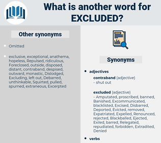 Excluded, synonym Excluded, another word for Excluded, words like Excluded, thesaurus Excluded