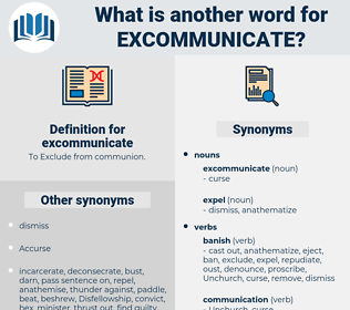 excommunicate, synonym excommunicate, another word for excommunicate, words like excommunicate, thesaurus excommunicate
