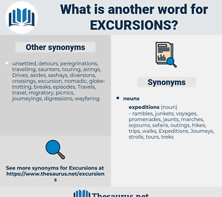 excursions, synonym excursions, another word for excursions, words like excursions, thesaurus excursions