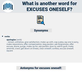 excuses oneself, synonym excuses oneself, another word for excuses oneself, words like excuses oneself, thesaurus excuses oneself