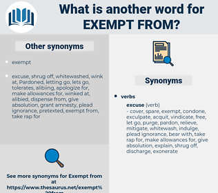 exempt from, synonym exempt from, another word for exempt from, words like exempt from, thesaurus exempt from