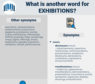 exhibitions, synonym exhibitions, another word for exhibitions, words like exhibitions, thesaurus exhibitions