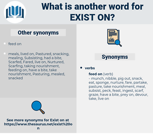 exist on, synonym exist on, another word for exist on, words like exist on, thesaurus exist on