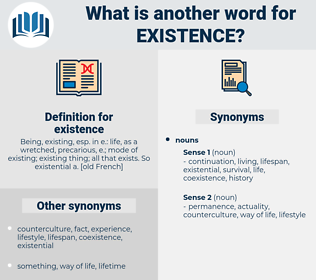 existence, synonym existence, another word for existence, words like existence, thesaurus existence
