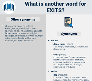 exits, synonym exits, another word for exits, words like exits, thesaurus exits