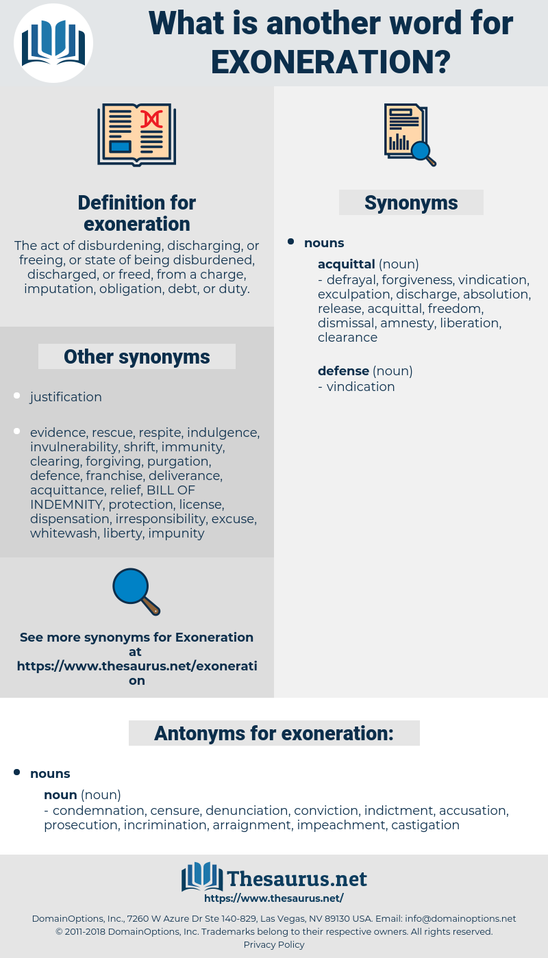 exoneration, synonym exoneration, another word for exoneration, words like exoneration, thesaurus exoneration
