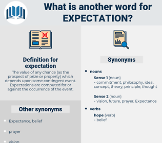 expectation, synonym expectation, another word for expectation, words like expectation, thesaurus expectation