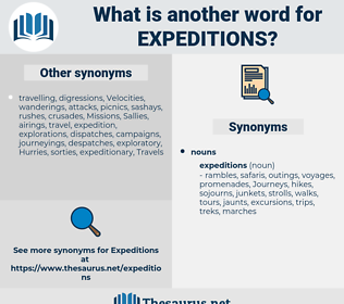 Expeditions, synonym Expeditions, another word for Expeditions, words like Expeditions, thesaurus Expeditions