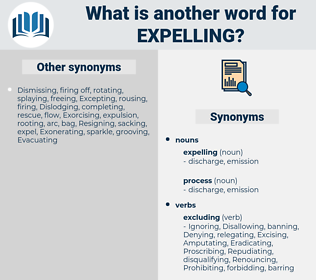 expelling, synonym expelling, another word for expelling, words like expelling, thesaurus expelling