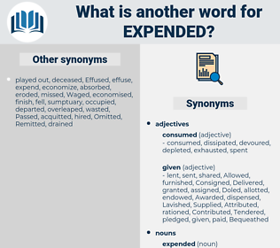 expended, synonym expended, another word for expended, words like expended, thesaurus expended