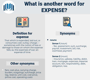 expense, synonym expense, another word for expense, words like expense, thesaurus expense