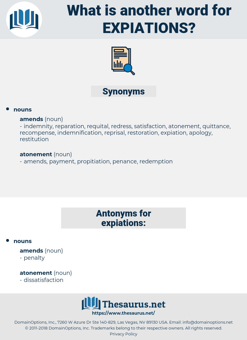 expiations, synonym expiations, another word for expiations, words like expiations, thesaurus expiations