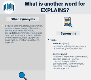 explains, synonym explains, another word for explains, words like explains, thesaurus explains